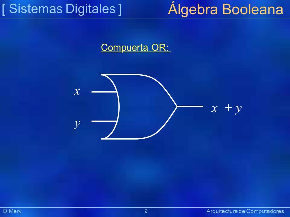 Álgebra Booleana [ Sistemas Digitales ] x x + y y Compuerta OR: